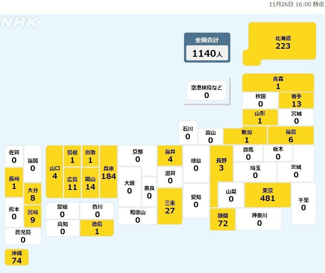 感染 人数 者 コロナ の 全国