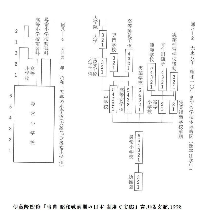 百年ニュース】1920(大正9)8月6日(金)大阪豊中グラウンドで全国少年 ...