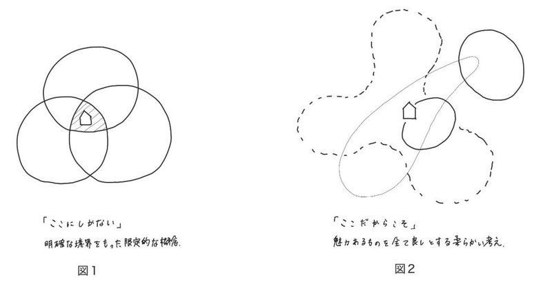 note_diagram-1_図表記_ここ