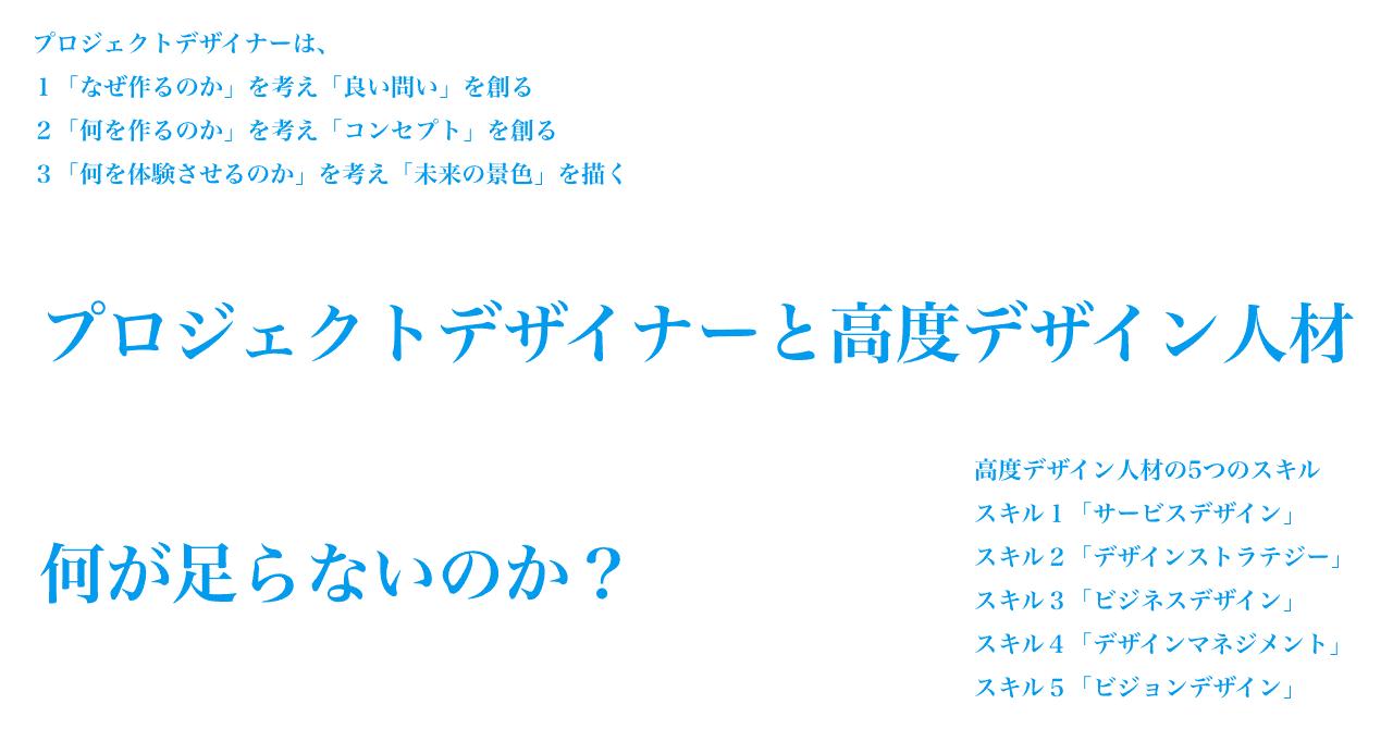 良い問い___5