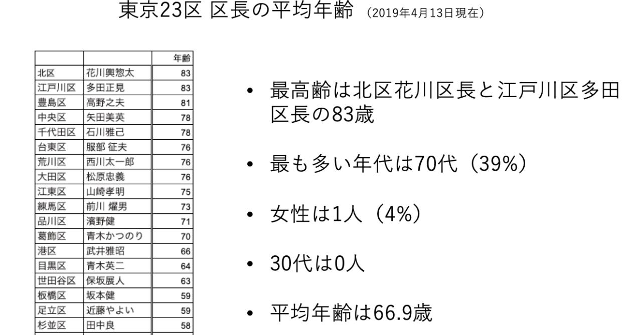 スクリーンショット_2019-04-15_08
