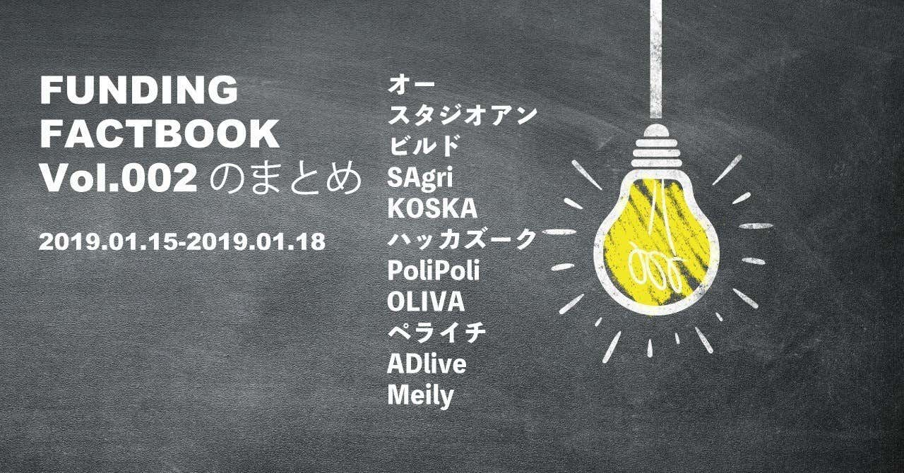 FUNDINGFACTBOOK表紙まとめ