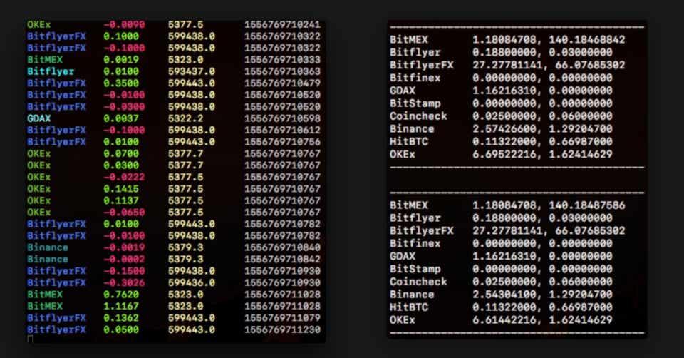仮想通貨】 WebSocket複数同時接続モジュール 【マルチプロセス、Python