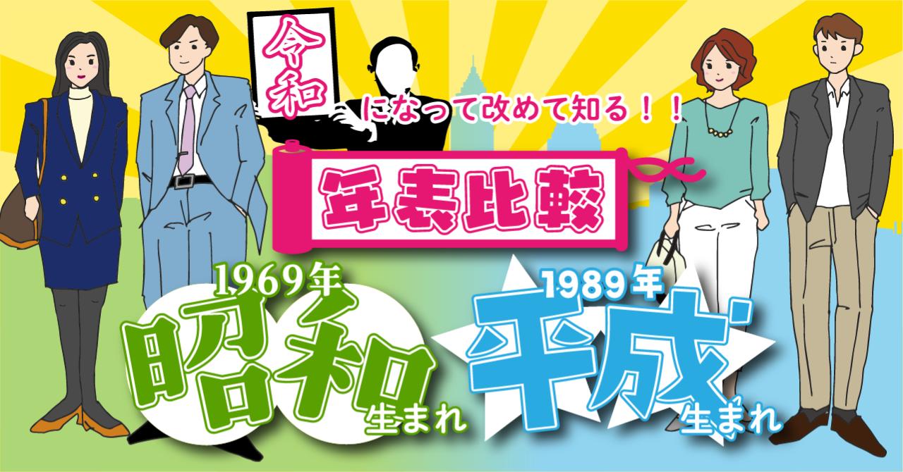 190515_インフォグラフィック_平成と昭和_見出し