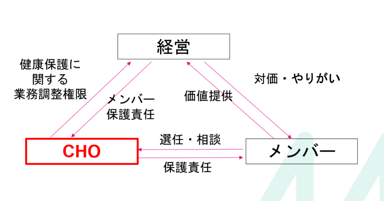 CHO抜粋2