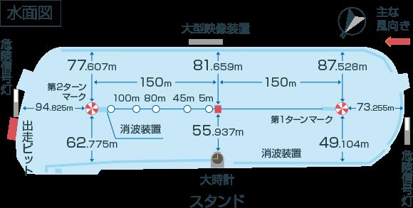 常滑競艇特徴