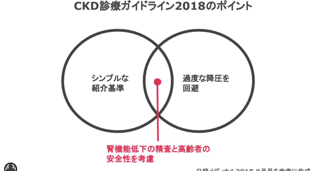 CKD診療ガイドライン2018改訂のポイント