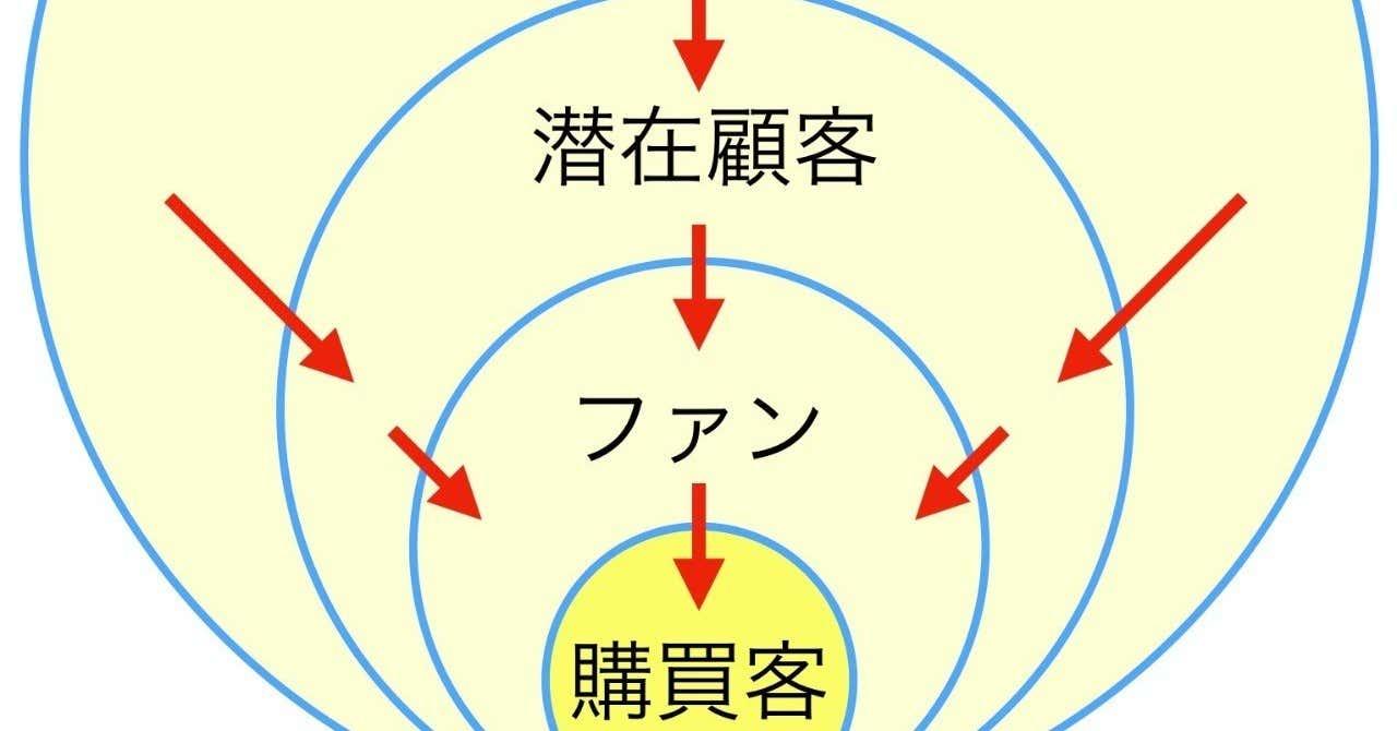 スクリーンショット_2019-08-06_14