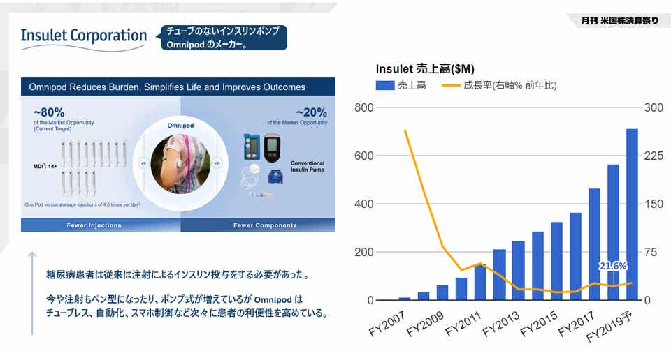 Omnipodというチューブレス・インスリンポンプのメーカー