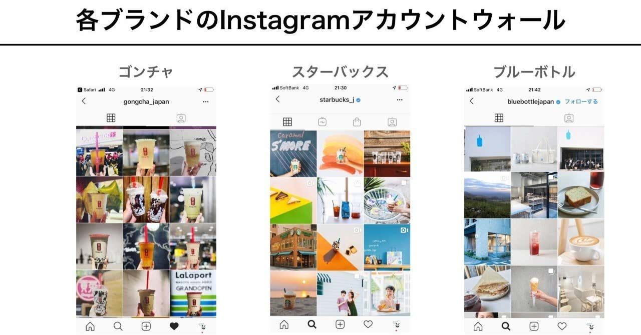 Instagram比較