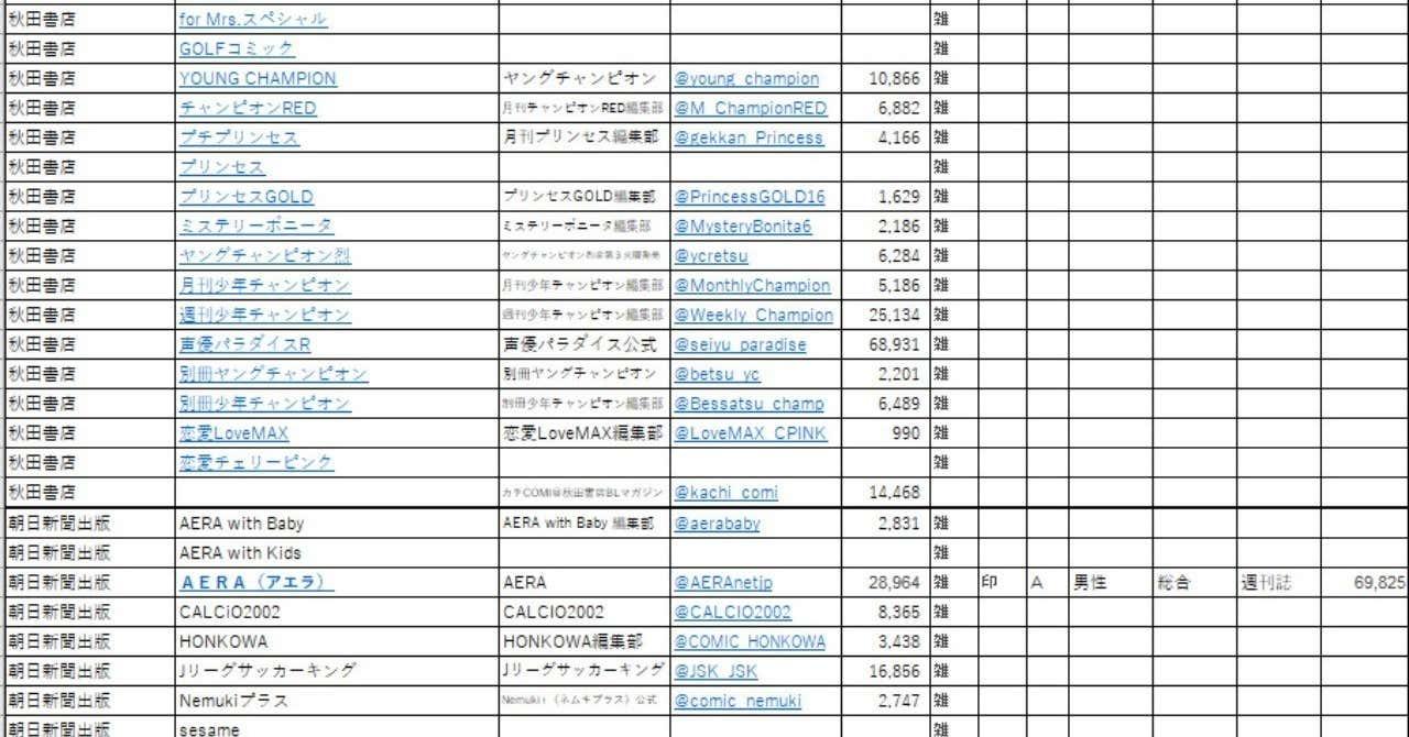 会社別_スクリーンショット_2019-08-17_10