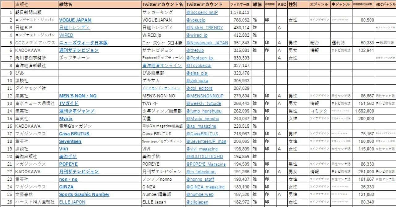 フォロワー数順_タイトル用_スクリーンショット_2019-08-19_00