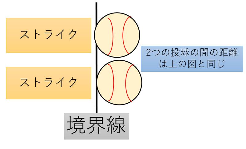 ストライク ゾーン 定義