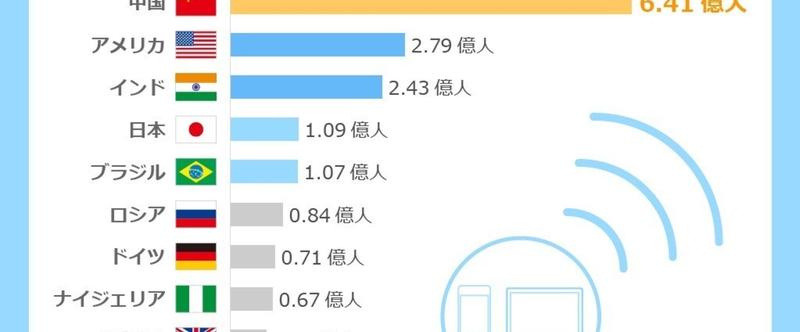 世界のネット人口トップ10_修正_2