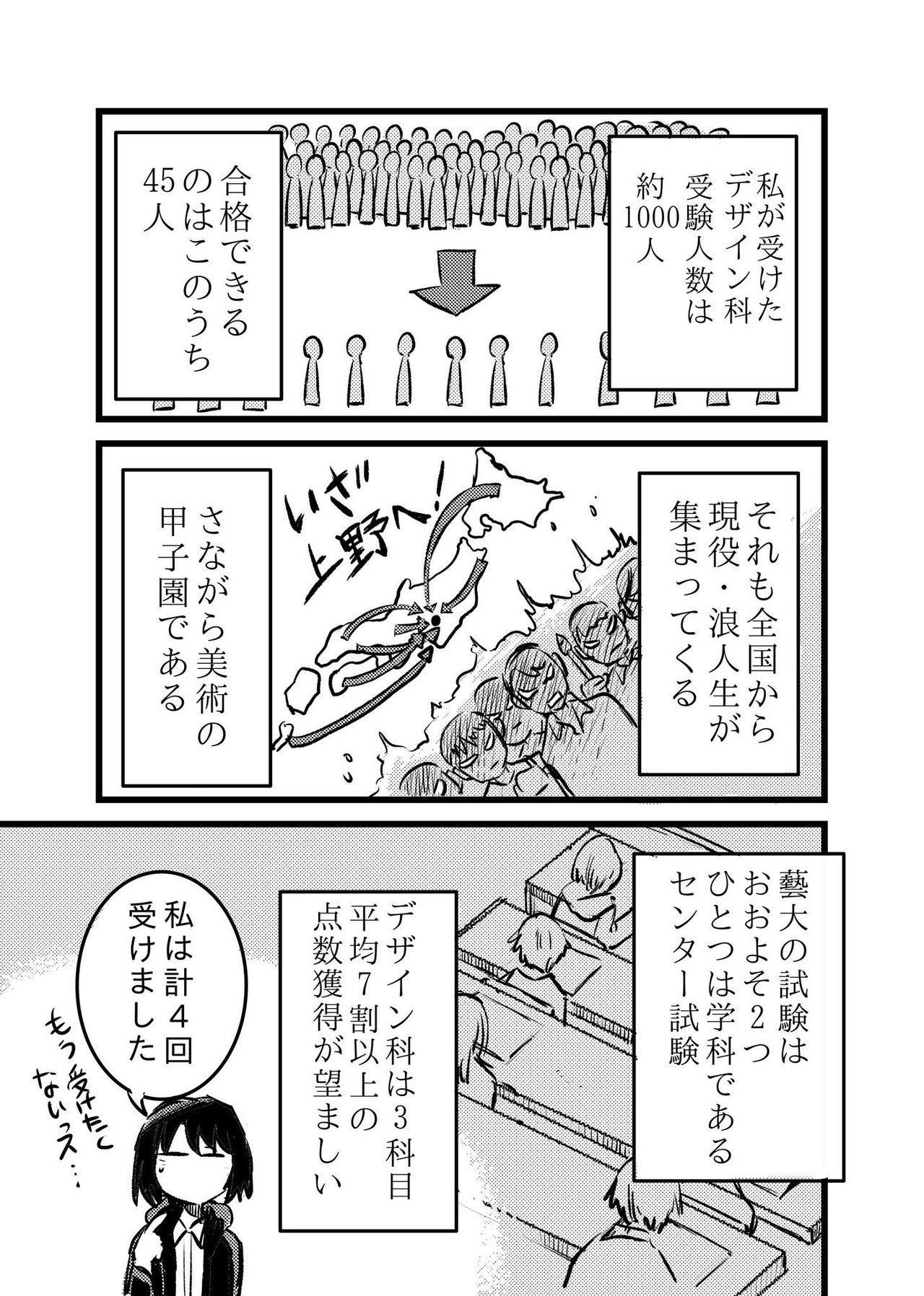 大学 東京 入試 藝術