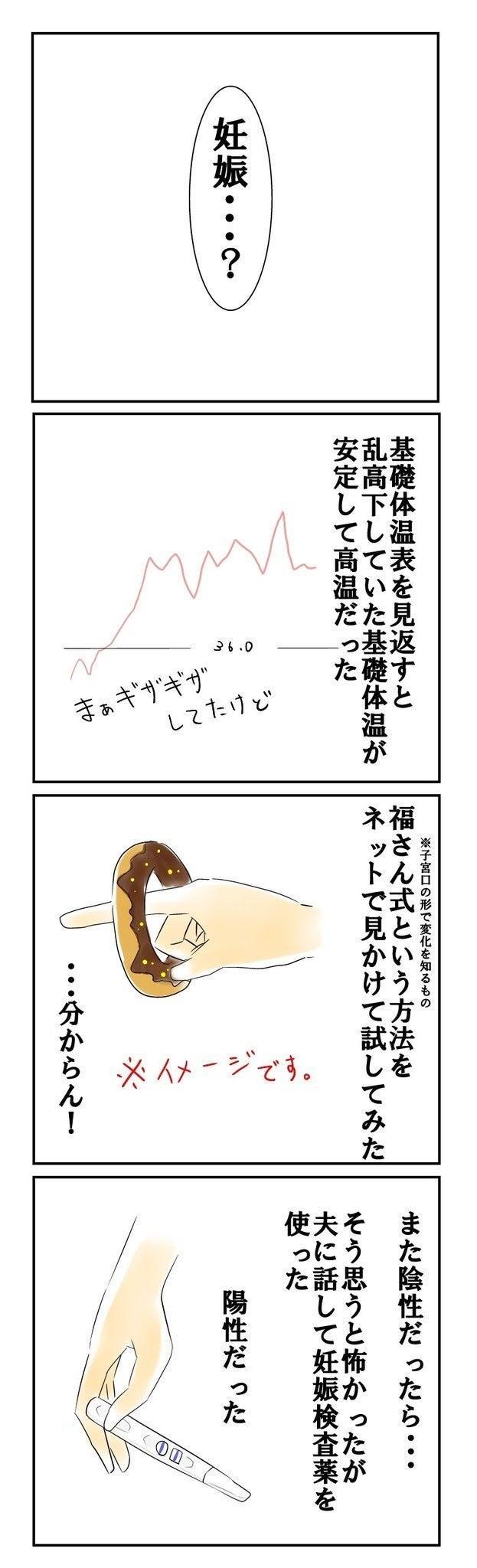 福さん式妊娠