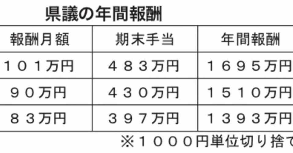 福島 県議会 選挙 2019