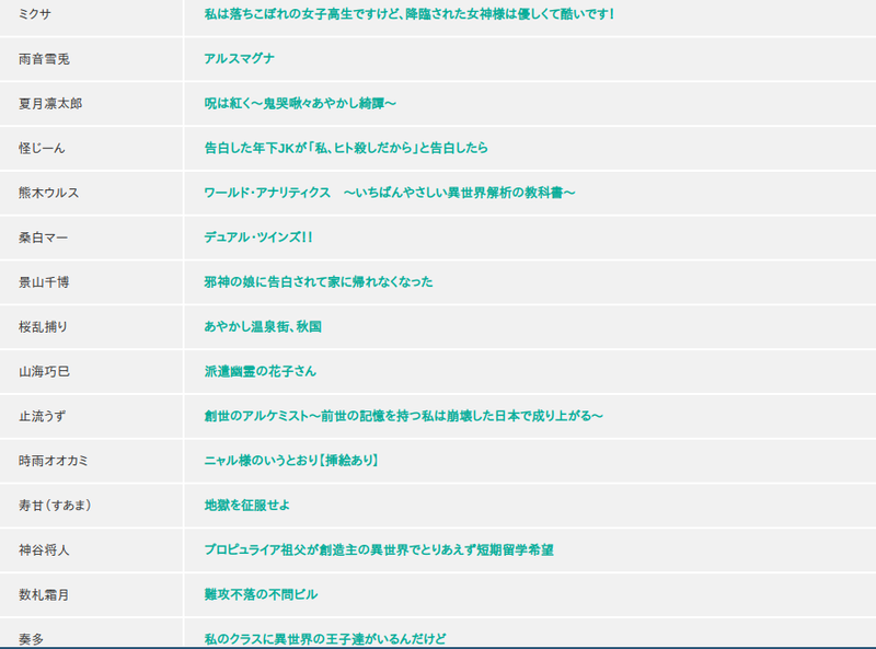 創世 の アルケミスト 前世 の 記憶 を 持つ 私 は 崩壊 した 日本 で 成り上がる