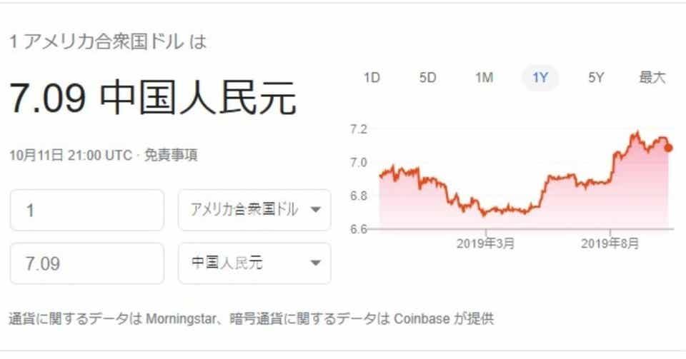 ウォン 相場 チャート