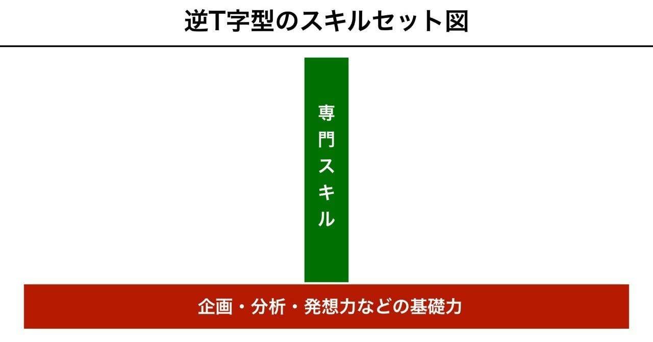20191012_マーケティングトレース基本スライド_書籍スライド_2
