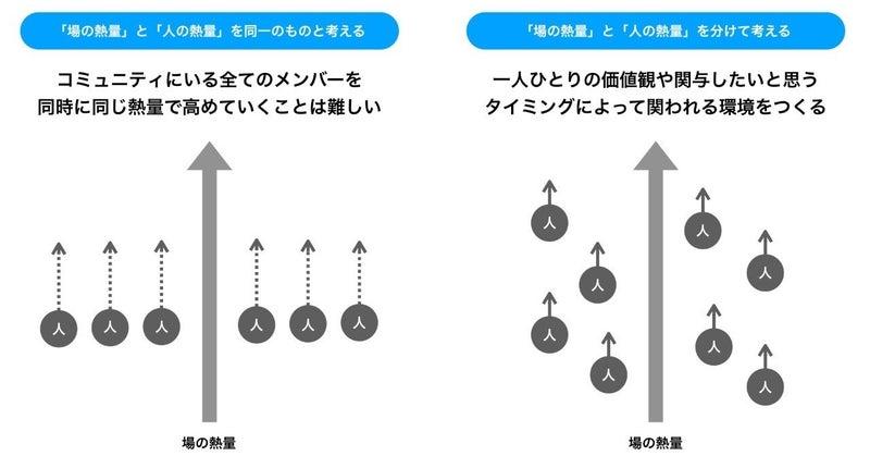 noteネタ_マ01_01
