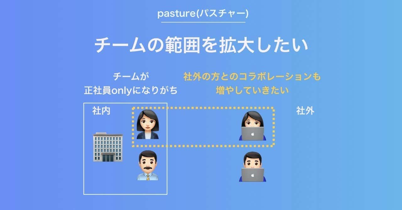 pasture_kickoffparty_3Q_マージ済み