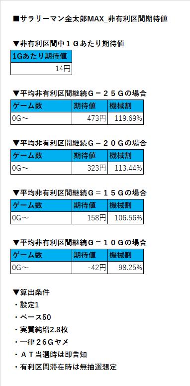 期待 サラリーマン 値 太郎 金 サラリーマン金太郎 ~出世回胴編~