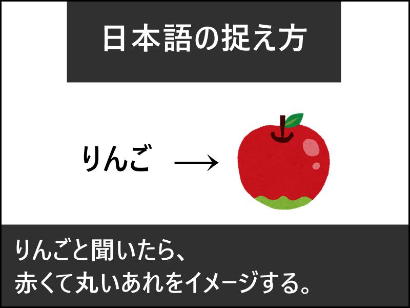 英語 りんご