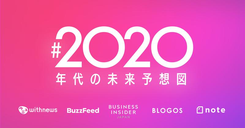 2020年代の未来予想図