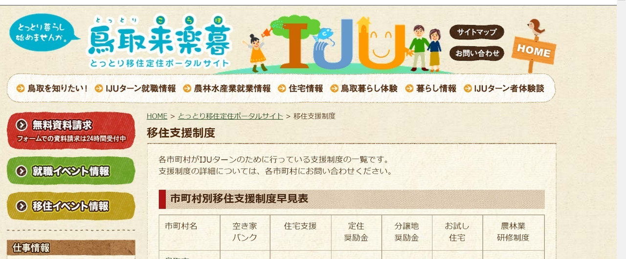IJUポータルサイト