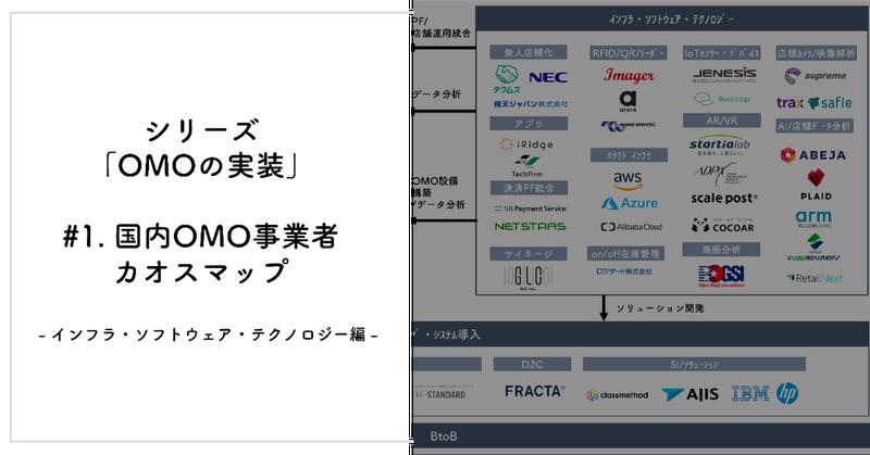 OMOの実装vol1バナーv3