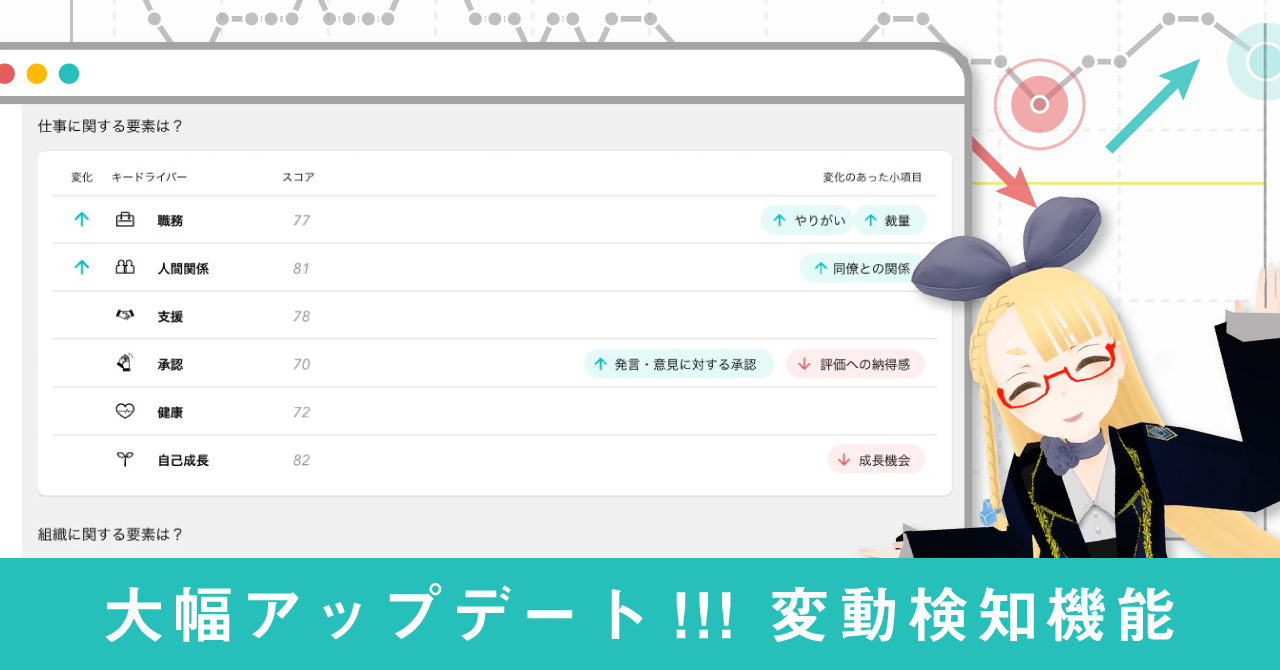 note_変動検知