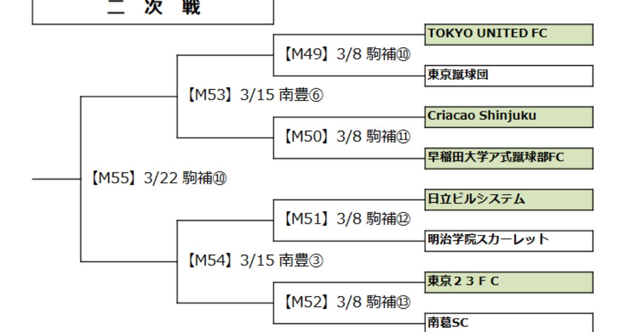 Screenshot_2020-02-24_2020年度東京都社会人サッカーチャンピオンシップ_-_tokyocup2020-0224_pdf