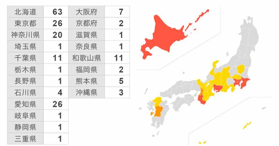 コロナ 感染 者 数 北海道