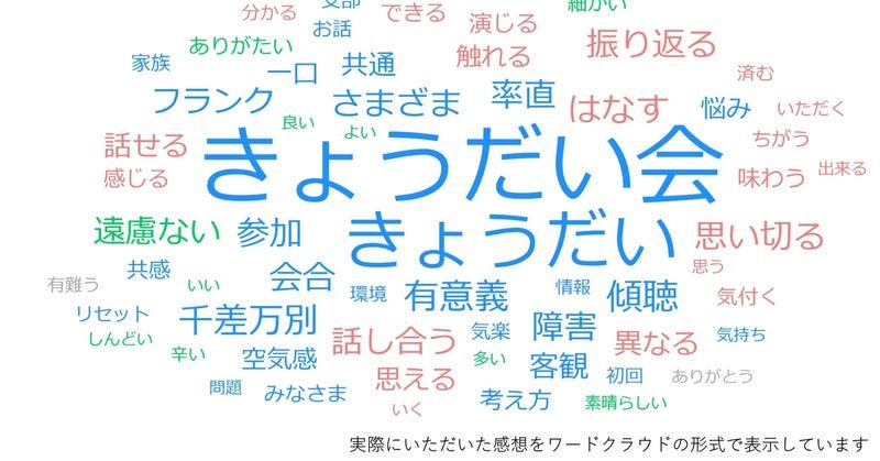 20191221きょうだい会感想_wordcloud