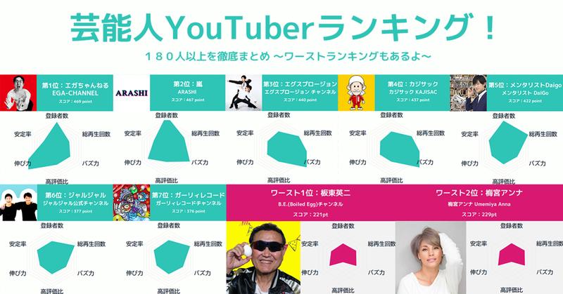バー 芸能人 ユーチュー 【11月更新】芸能人ユーチューバーランキング!