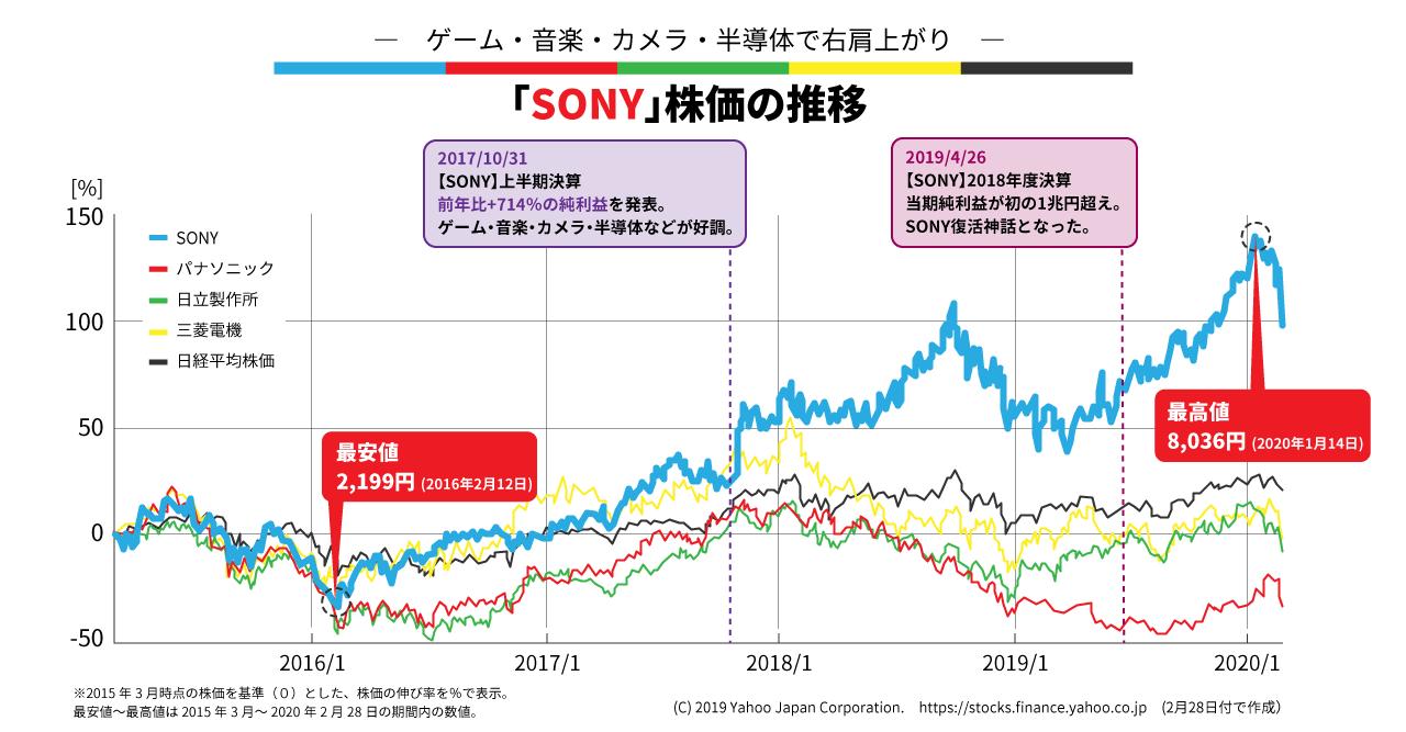 SONYグラフ入稿用0310