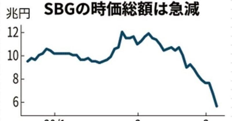 株価 ソフトバンク g