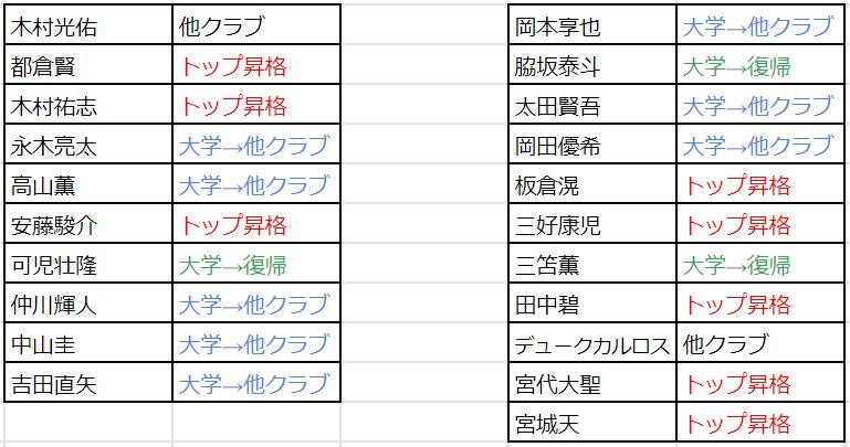 川崎 フロンターレ アカデミー