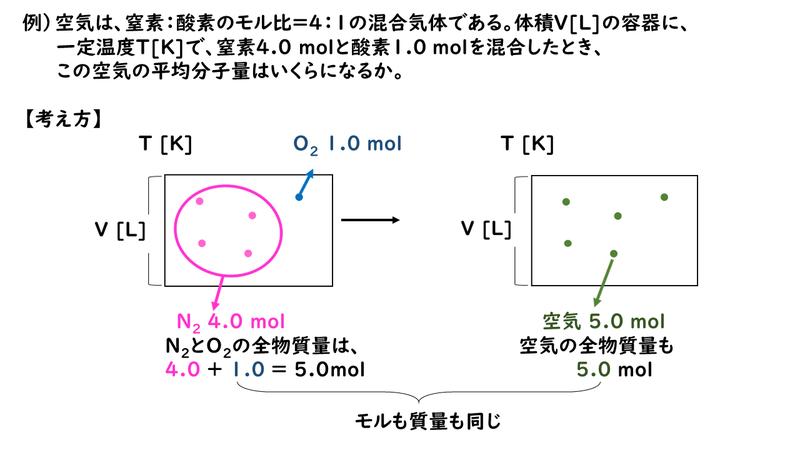 分子量 空気 の 密度と比重