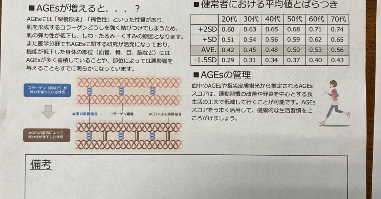 が ん 闘病 ブログ 14ydefs