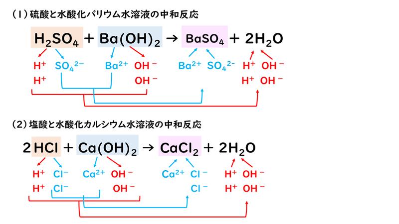 式 中 和 反応 化学反応式 Hello