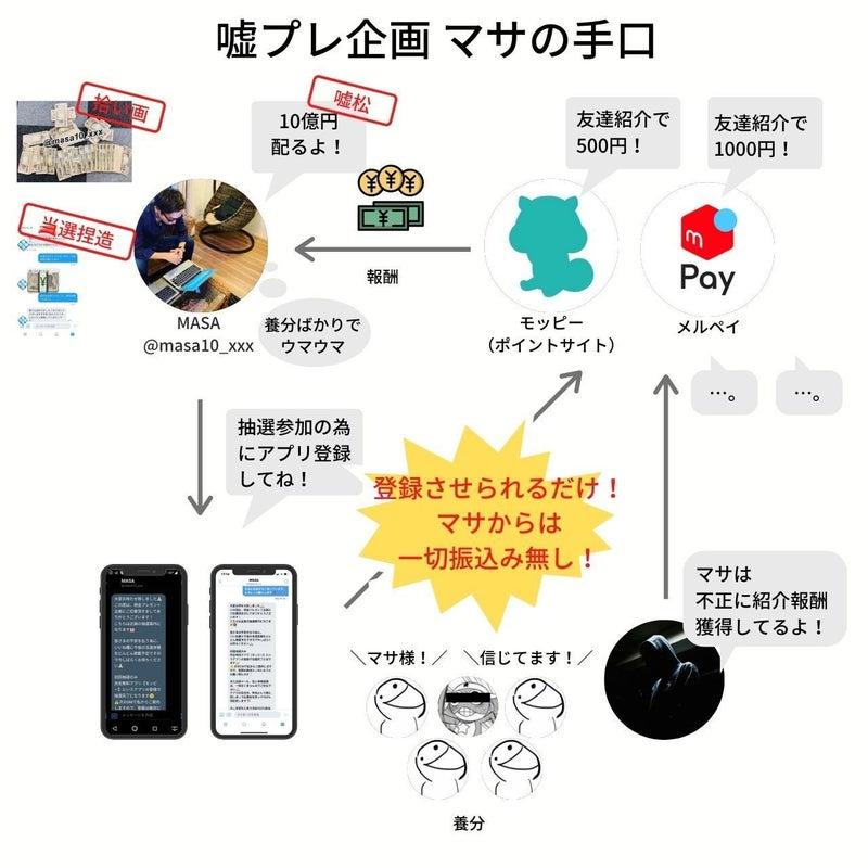健介 杉村 医師紹介