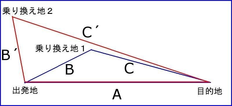 乗り換え地三角形