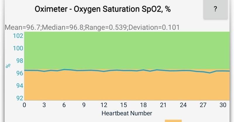 飽和 酸素 血 度 中