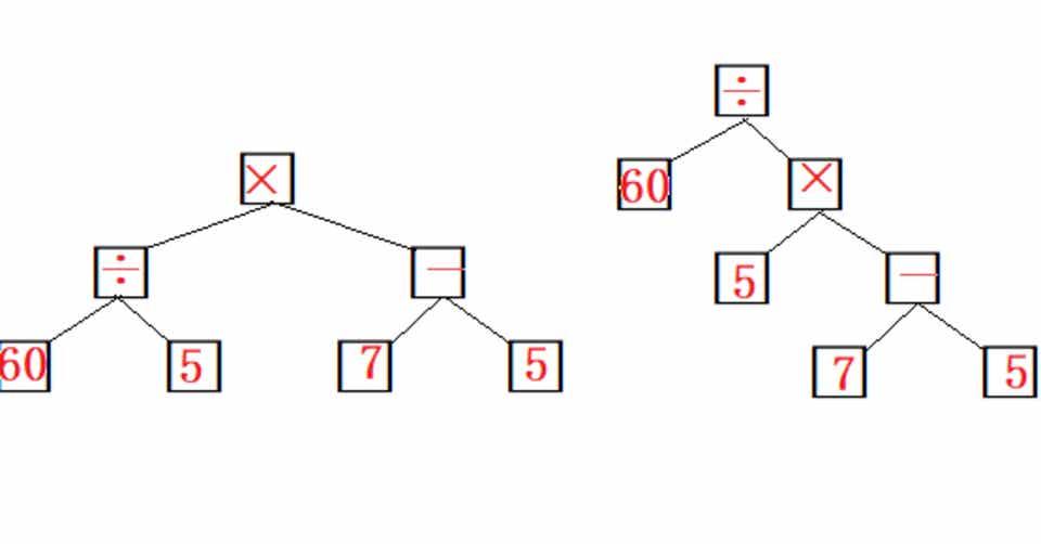 と×の演算の順序|sgk|note