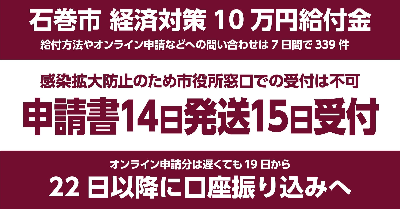 石巻市 経済対策10万円給付金 申請書14日発送 15日から受付 石巻days 未来都市の生き方 Note