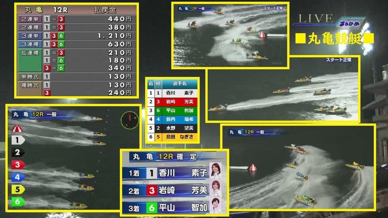 丸亀 競艇 レース ライブ