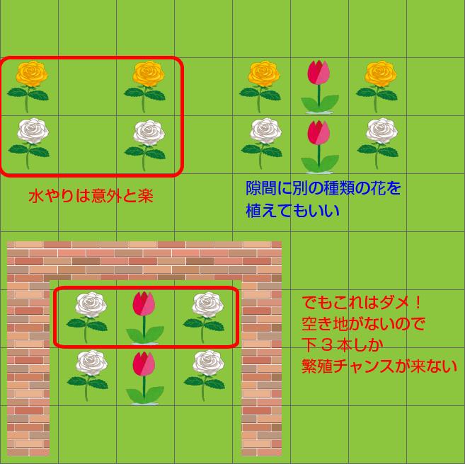 あつ森 花 交配 植え方