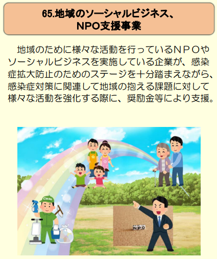 NPO支援